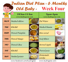 6 Month Old Baby Food Chart Indian Indian Diet Plan For 6 Months Old Baby 6 Month Baby Food