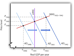 the great depression and keynesian economics principles of the great depression image
