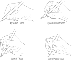Grasp Patterns Cool Effect Of Pencil Grasp On The Speed And Legibility Of Handwriting In