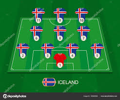 Soccer Lineups Soccer Field Iceland National Team Players Lineups Formation