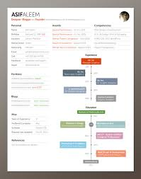 Visual Resume Templates New How To Make A Visual Resume In PowerPoint Present Better
