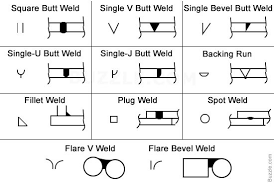 A Printable Chart Of Welding Symbols With Their Meaning