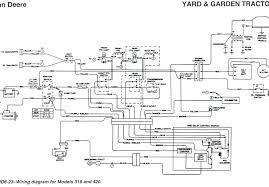 hatz diesel engine wiring diagram diesel engine diagram diesel hatz diesel engine wiring diagram large size of diesel engine wiring diagram motor 7 pm alternator hatz diesel engine wiring diagram