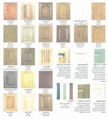 raised panel cabinet door styles. Raised Panel Cabinet Doors Inspirational 15 New Kitchen Door Styles Stock