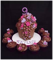 Giant Cupcake Tutorial Recipe And Examples Cake It To The Max