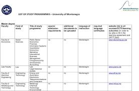 List Of Study Programmes University Of Montenegro