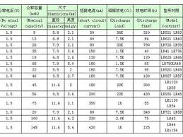 Cell Battery Conversion Chart Best Picture Of Chart