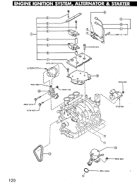 Page 120 ignition alt starter diagram page 121 ignition alt starter parts list