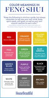 How to Choose the Perfect Color  The Feng Shui Way | Feng shui, Room and  House