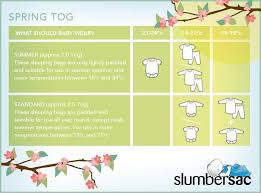 Pin On Baby Sleeping Bag Guides And Charts