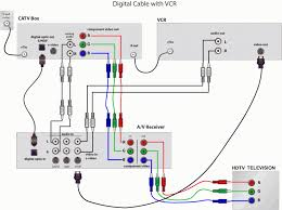 rv cable tv wiring diagram simple images com rv cable tv wiring diagram simple images