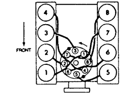 solved need firing order diagram for a 5 4 ford fixya did a search under google images and found this for a 5 8