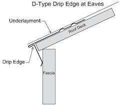 Drip Edge Installation - Technical Bulletin