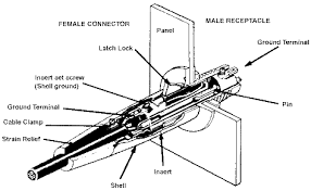 ecosse reference guide to cable technology mach2 xlr schematics