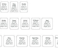 Sheets King Brzoifinoclub King Versus Cal King Bed Sizes Us King Bed Size Queen Bed Size