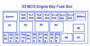 fiat elettra mcs 1 2 fire 8v 4×4 2005 engine fuse box block fiat elettra mcs 1 2 fire 8v 4×4 2005 engine fuse box block circuit breaker diagram