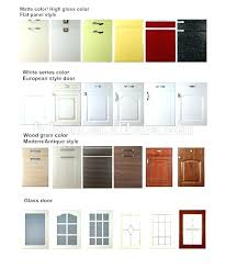 vinyl wrap cabinets cabinet door kitchen wrapped high gloss cupboard doors perth