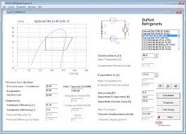 R449a Pressure Temperature Chart Sources Of Refrigerant Property Data Kth