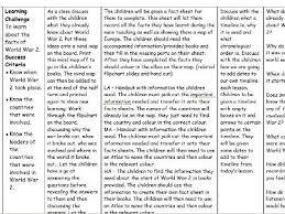 kazakh family essay welfare