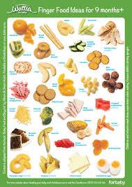 Finger Food Ideas For 9 Months Plus Baby Finger Foods