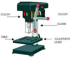 drill press parts labeled. pillar drill drill press parts labeled