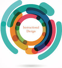 What Is Instructional Design Love What You Do Do What