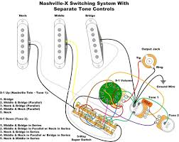 fender squier wiring diagram at stratocaster pickup gooddy org for wiring diagram fender stratocaster on wirning diagrams
