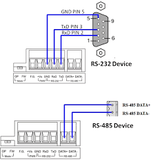 rs485 wiring diagram rs485 pin configuration \u2022 wiring diagrams j rj45 to rj45 serial pinout at Rs232 To Rj45 Wiring Diagram