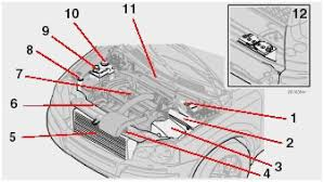 xc90 power steering fluid pretty 2006 volvo xc90 engine diagram related post