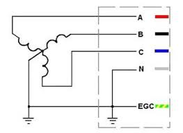 electrics 120 208 Volt Wiring Diagram this is the most common system for large commercial office buildings at 208 volts, or industrial facilities at 480 volts with 277 volt lighting