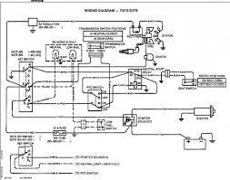 john deere gx75 wiring diagram john wiring diagrams