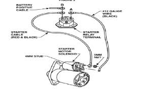 wiring diagrams ford starter solenoid the wiring diagram anyone a wiring diagram for new style starter vintage wiring diagram