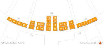 Pnc Pavilion Cincinnati Seating Chart Pnc Pavilion Box Suites Rateyourseats Com