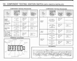 ignition switch wiring diagram ford ignition image 1991 f350 ignition switch only showing 2v steadily dropping no on ignition switch wiring diagram ford
