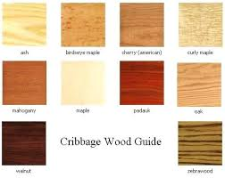 kinds of wood for furniture. Types Of Wood For Furniture Common Colors Kinds U