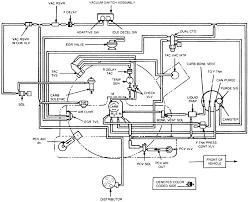 1999 4 0 jeep engine diagram wiring diagrams best jeep 2003 vacuum hose diagram wiring diagrams schematic toyota 4 0 engine diagram 1999 4 0 jeep engine diagram