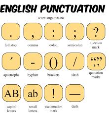 Punctuations In English Under Fontanacountryinn Com