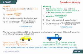 ix class physics worksheet 3