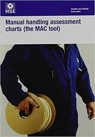 Manual Handling Assessment Charts The Mac Tool Pack Of 5