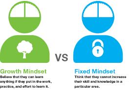 Fixed Vs Growth Mindset Chart Keep Feeding Your Brain Sarahyasser