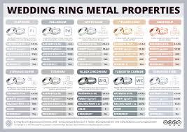 Metal Types Neves Jewelers