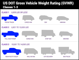 How Much Truck Do You Really Need? | Mike Duman