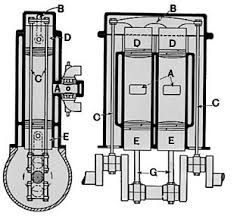 opposed piston engine opposed piston engine