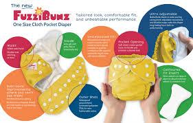 Fuzzibunz Medium Size Chart A Look At The New Fuzzibunz One Size Cloth Diapers