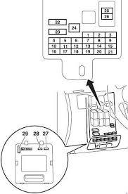 2005 mitsubishi triton fuse box diagram auto electrical wiring 2005 mitsubishi endeavor fuse diagram 2005 2015 mitsubishi l200 fuse box diagram fuse diagram rh knigaproavto ru mitsubishi 3000gt fuse box