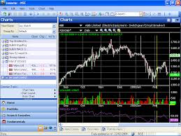 Nse Stock Chart Analysis Investar Standard Software For Bse Nse And Nse F O Free