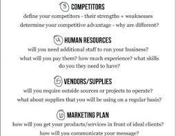 Business Plan Proposal Non Profit Template Strong Photos Nonprofit ...