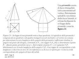 Cap 6 Sezioni Intersezioni E Sviluppi Di Solidi Elementari Ppt