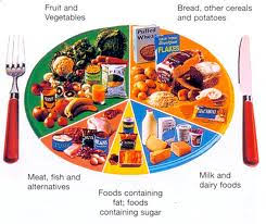 Healthy Diet Chart For Heart Patients Excellent Ideas For Living A Heart Healthy Lifestyle Heart
