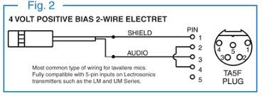 how to wire up a sennheiser mke 2 for use lectrosonics smv enter image description here
